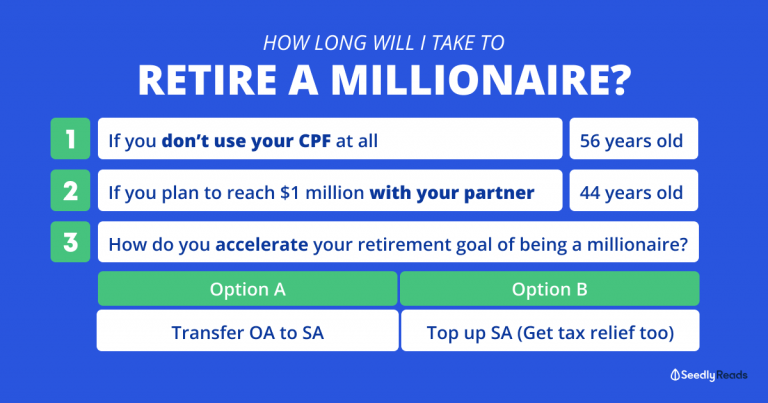 How Long Will I Take To Retire A Millionaire?